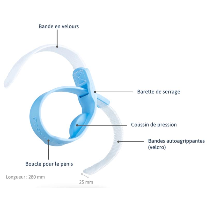 Dimensions bandelette Prosecca de Medintim pour l'incontinence urinaire